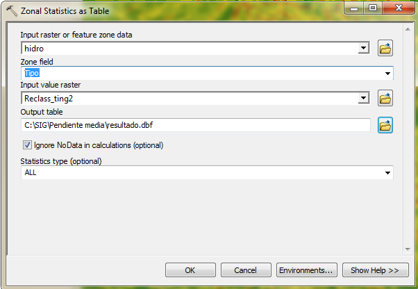 Zonal Statistics as Table ArcGIS