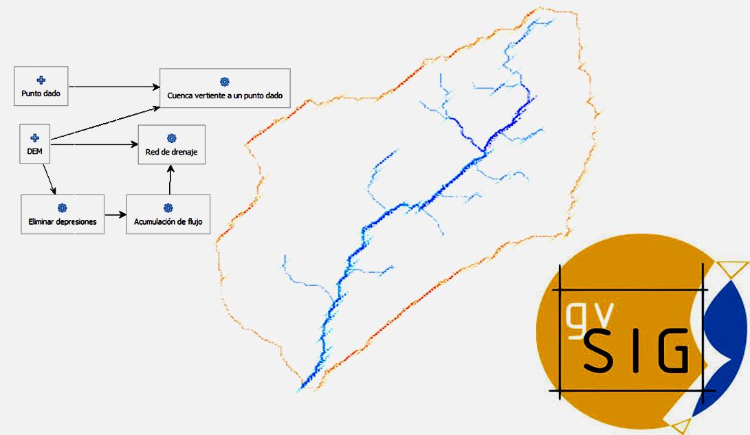 Delimitar una cuenca hidrográfica en gvSIG 2
