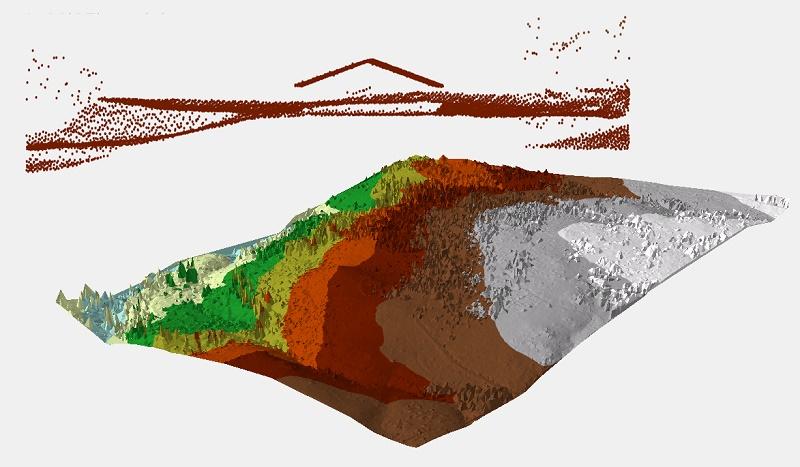 Visualizar datos LIDAR en ArcGIS 10