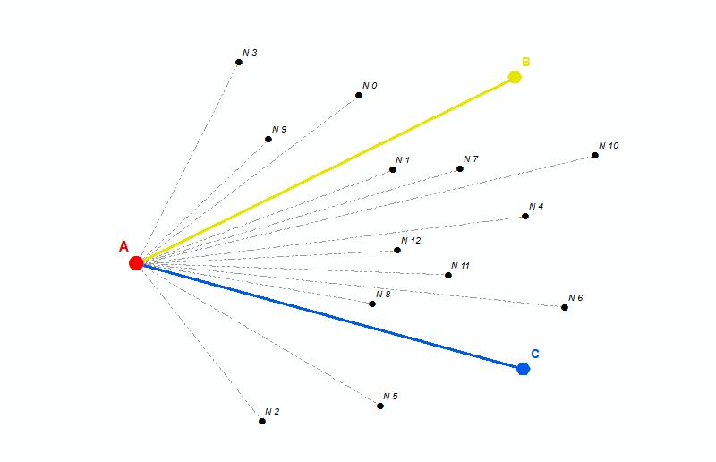 Distancia entre puntos ArcGIS