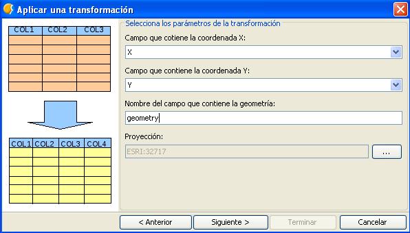 Crear capa de eventos gvSIG 2